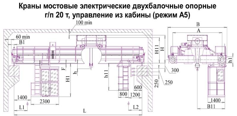 Краны мостовые опорные электрические гп 20 т